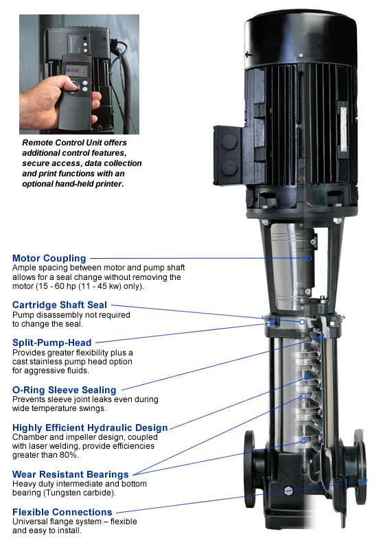 grundfos well pump wiring diagram ksb pump wiring diagram